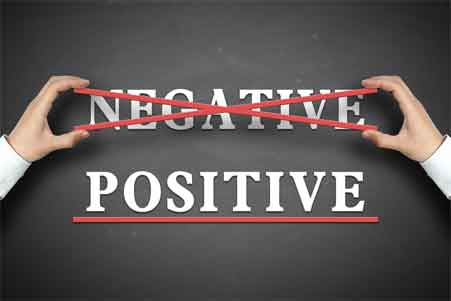 Identify Negative Thoughts